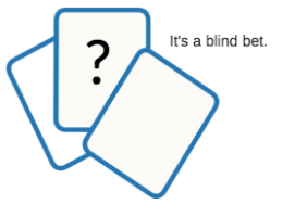renewal blind bet